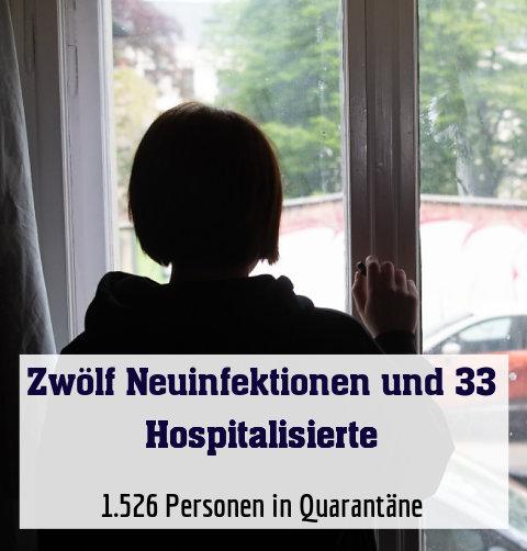 1.526 Personen in Quarantäne