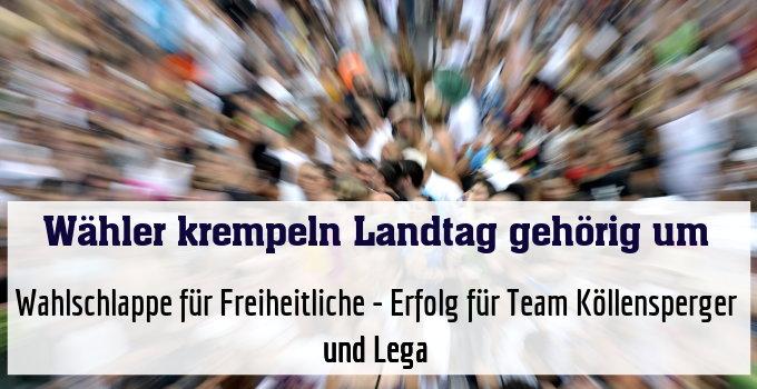 Wahlschlappe für Freiheitliche - Erfolg für Team Köllensperger und Lega