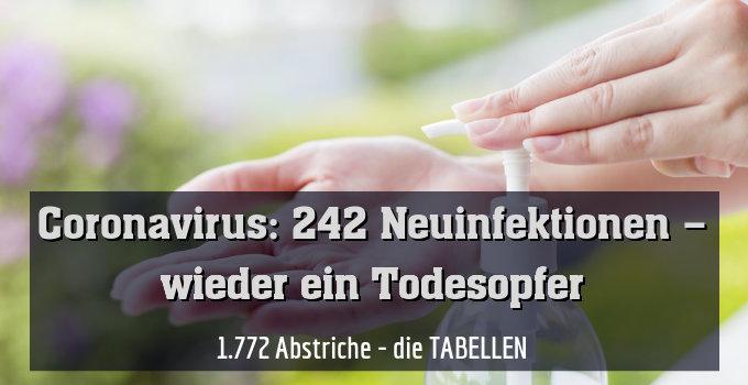 1.772 Abstriche - die TABELLEN