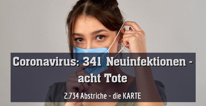 2.734 Abstriche - die KARTE