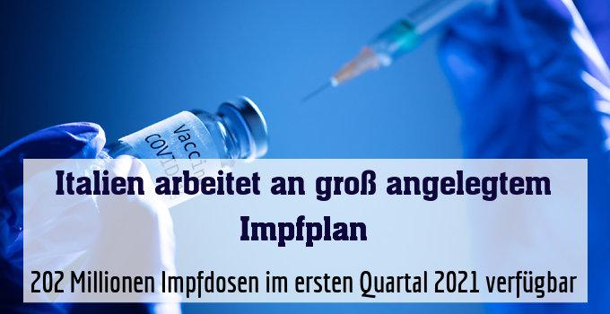 202 Millionen Impfdosen im ersten Quartal 2021 verfügbar