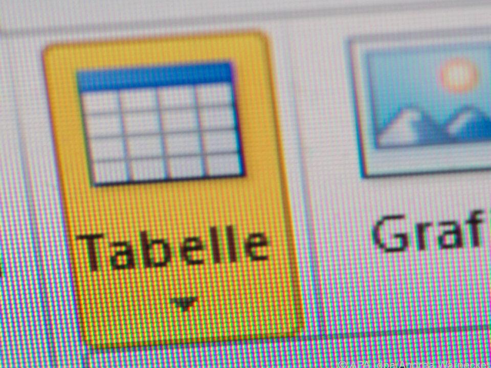 Tabellen erleichtern das Formatieren von Texten und schaffen Übersicht