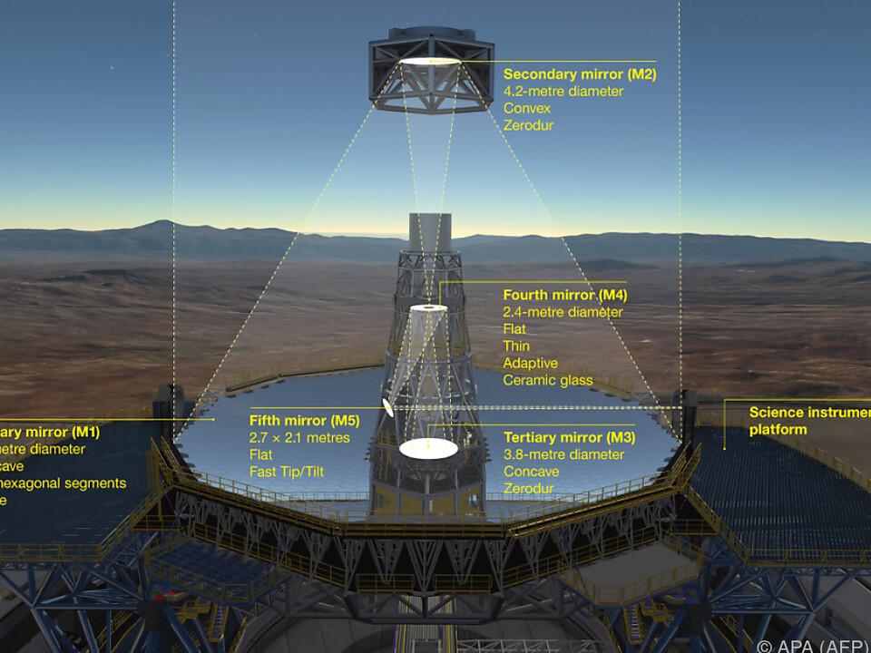Das Riesen-Teleskop soll 2024 in Betrieb gehen
