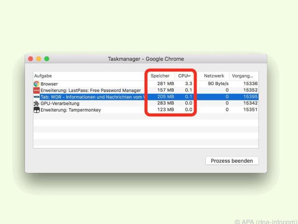 Chrome-Nutzer finden den Problem-Tab einfach in der Task-Manager-Liste