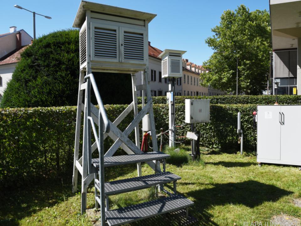 Messungen der Wetterstation der Uni Graz