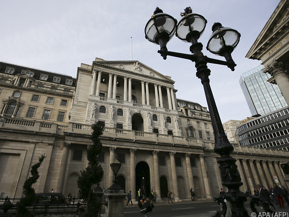 Aktuelle Entscheidung der Bank of England