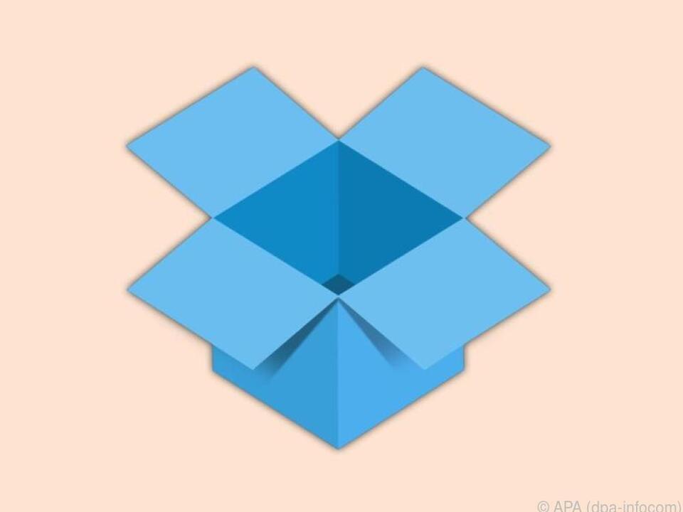 Mittels Sync-Client lassen sich Dropbox-Dokumente korrigieren