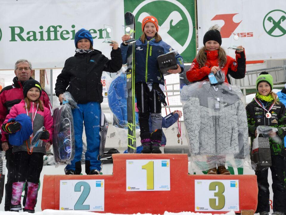 vss-raiffeisen_kinderski-lm_podium_u10-maedchen