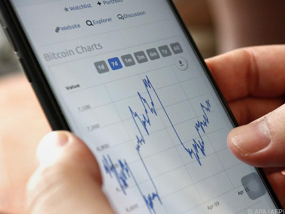Bitcoin nach wie vor mit Unsicherheit behaftet