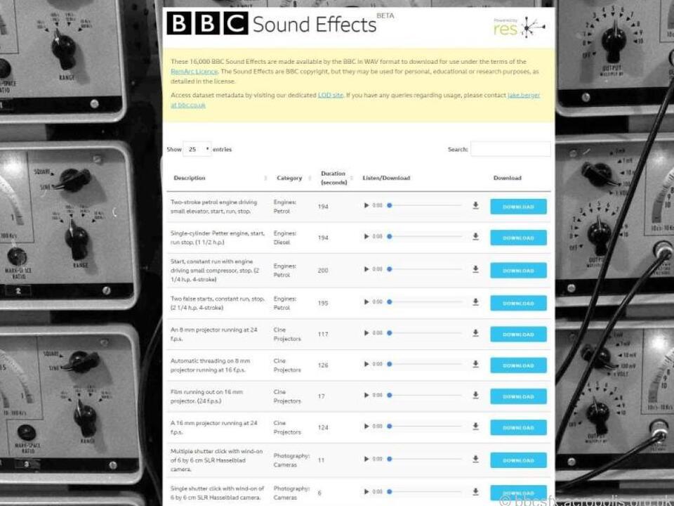 Zweitaktmotor gefällig? Im Tonarchiv der BBC finden sich solche Tondateien