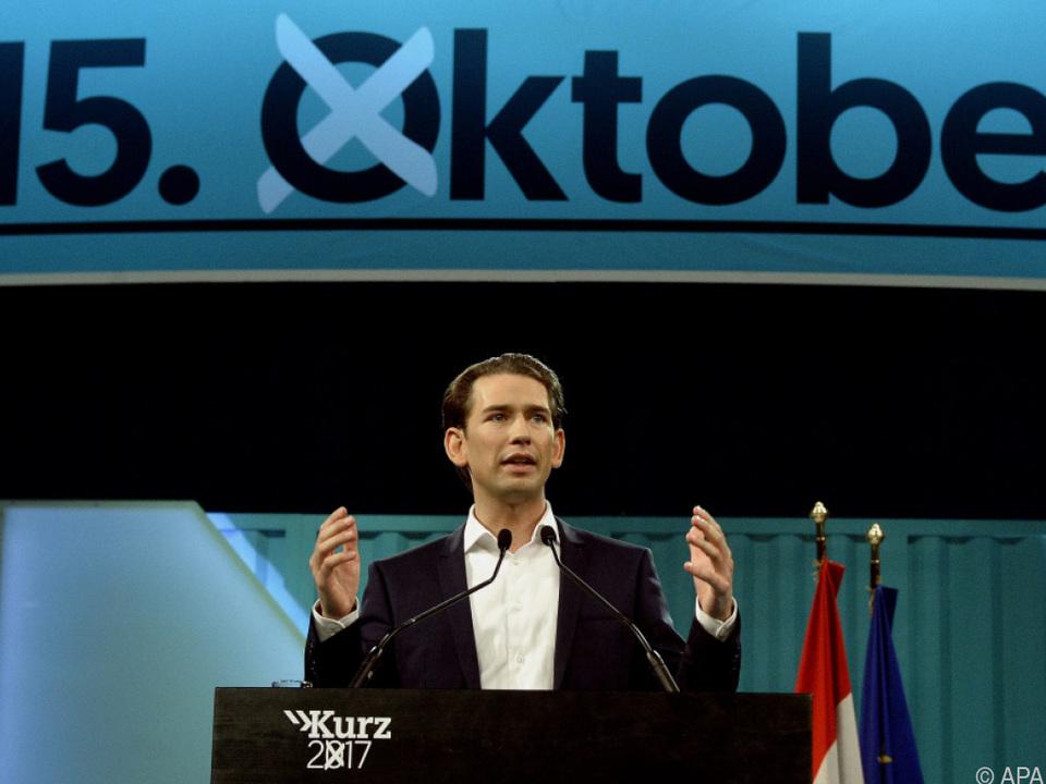In den Wahlkampf der ÖVP wurde ordentlich investiert