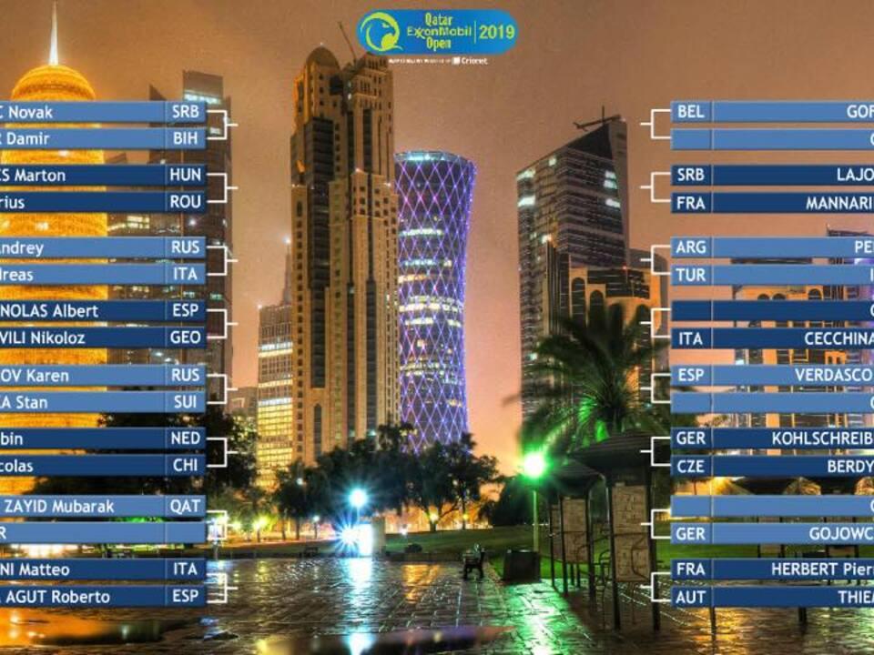 Spielplan-tabellone Doha 29_12_2018