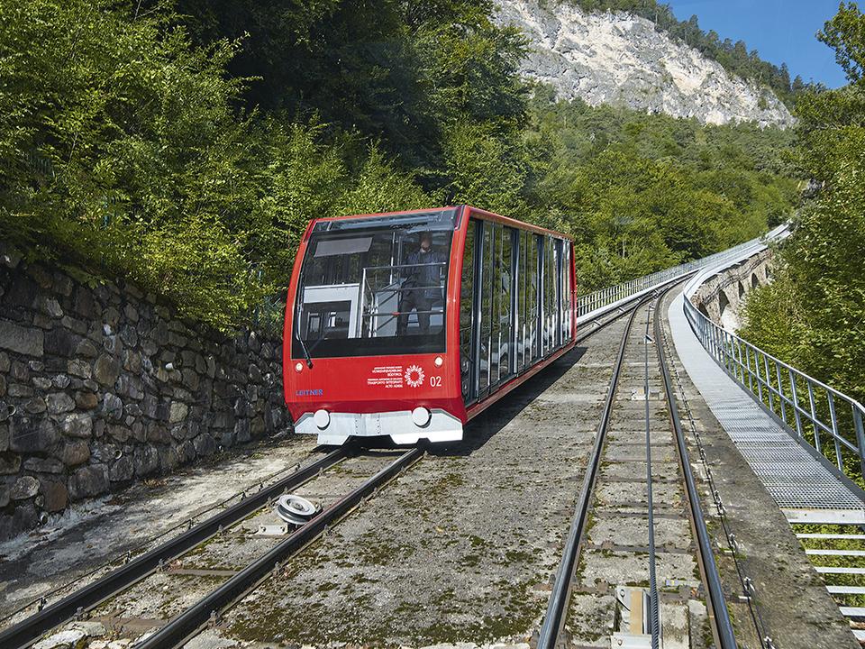 Mendelbahn