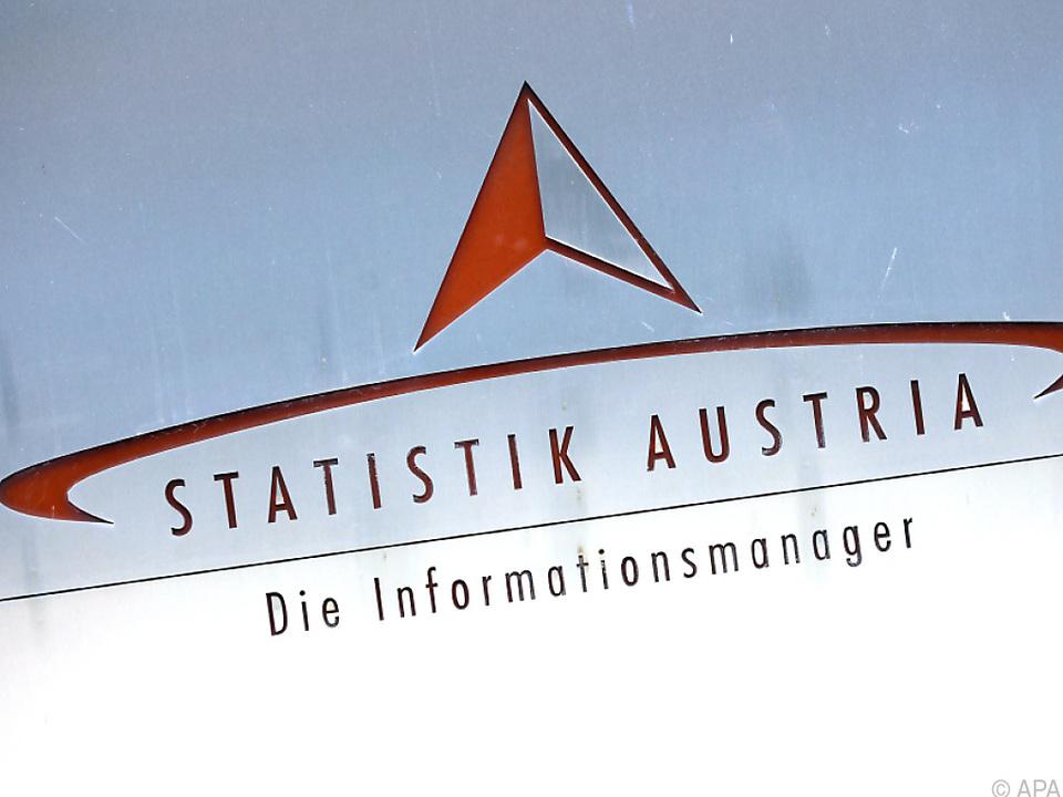 Statistik Austria wird laut Drozda zum \