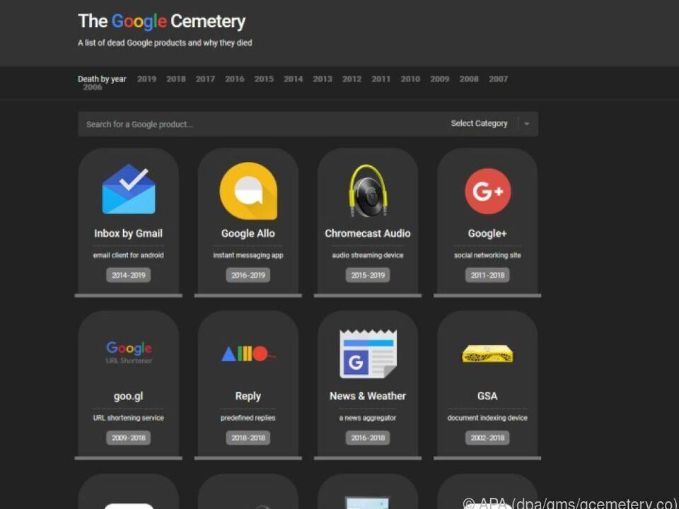 Mehr als 150 Produkte sind es, die Google seit 2006 zu Grabe getragen hat