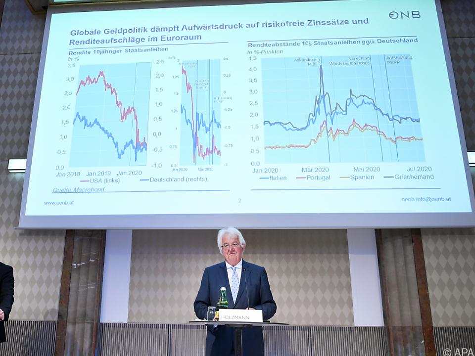 Die Nationalbank-Führung stellt ihre Prognosen vor