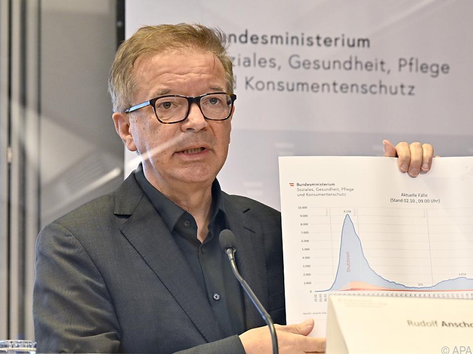 Gesundheitsminister Anschober präsentiert aktuelle Zahlen