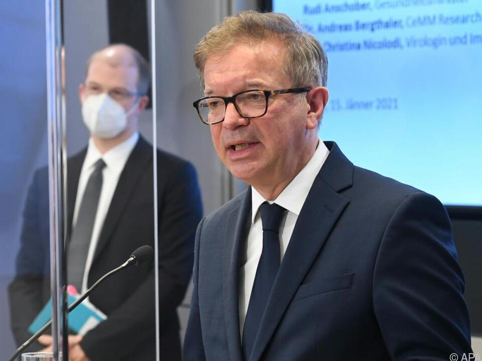 Gesundheitsminister 2021