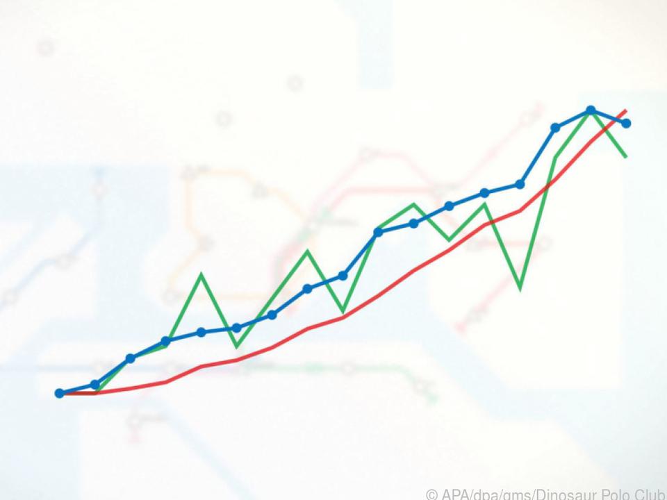 Statistik: Hier kann man sehen, wie das eigene U-Bahnsystem sich schlägt